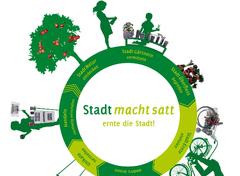 stadt-macht-satt_grafik_das-stadternte-konzept_kreis